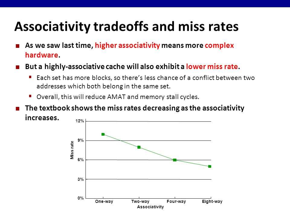 Associativity tradeoffs and miss rates As we saw last time, higher associativity means more complex hardware.