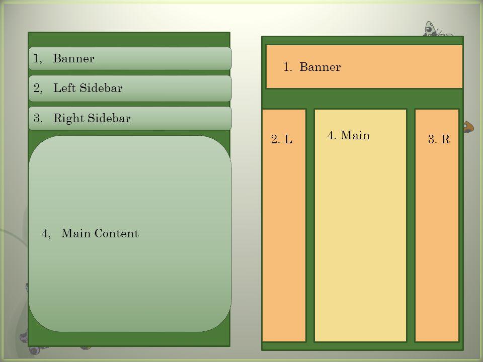 1, Banner 2, Left Sidebar 3. Right Sidebar 4, Main Content 1. Banner 2. L3. R 4. Main