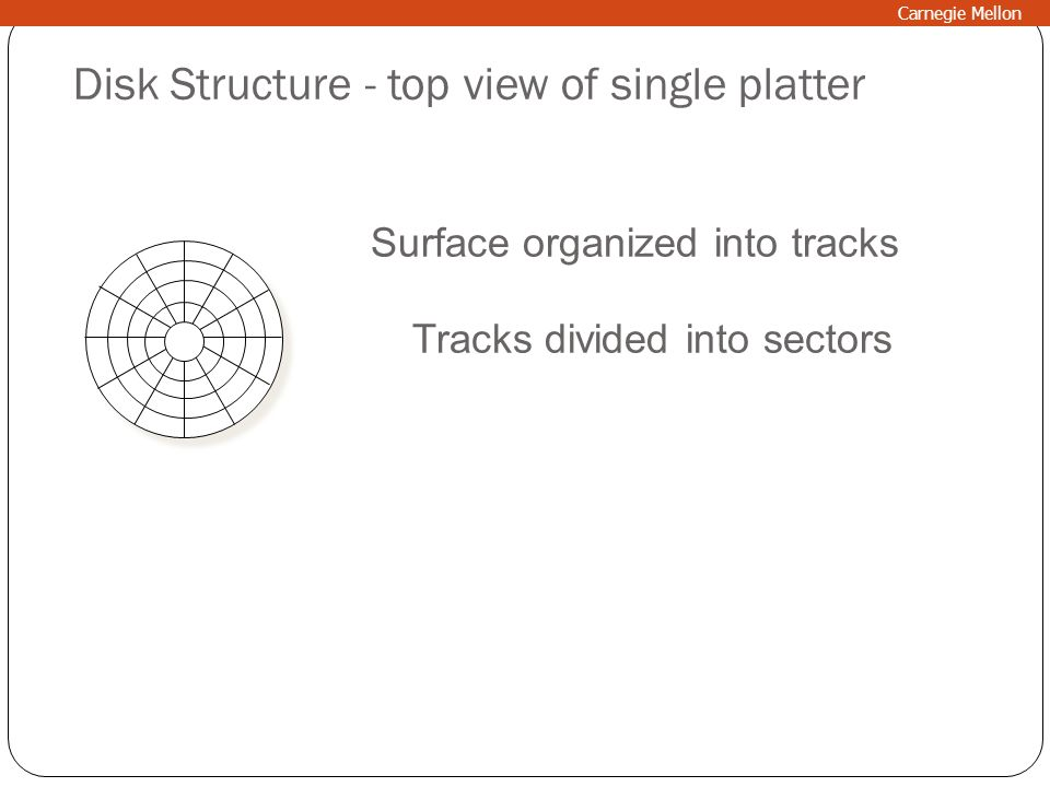 Tracks divided into sectors Disk Structure - top view of single platter Surface organized into tracks Carnegie Mellon