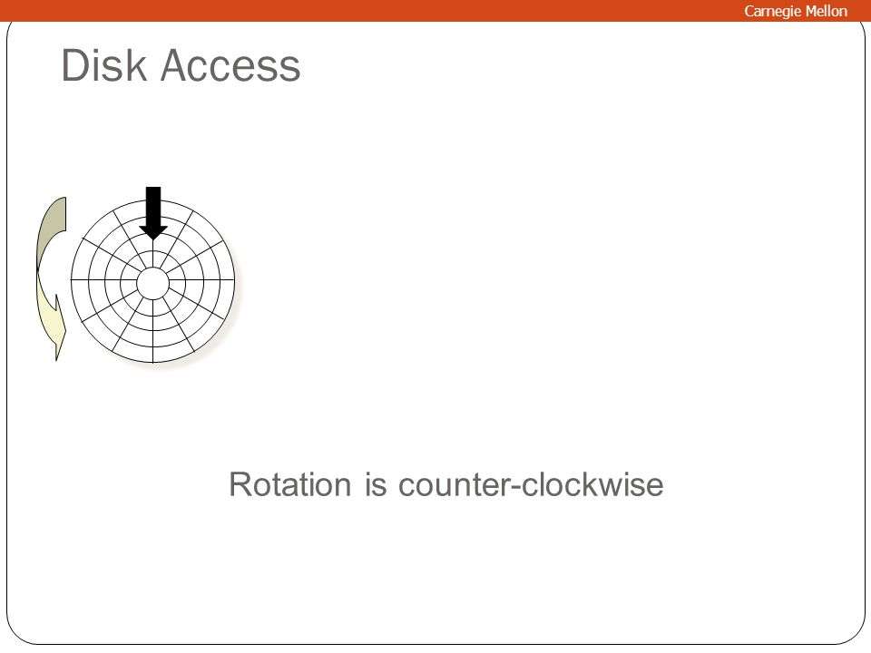 Disk Access Rotation is counter-clockwise Carnegie Mellon