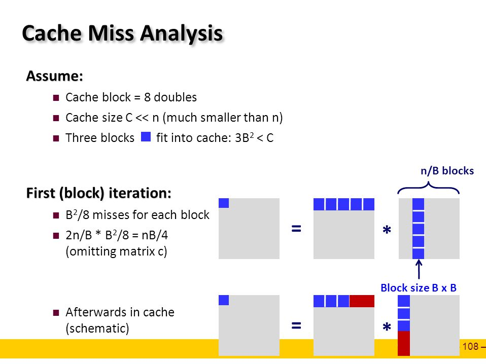 – 108 – Cache Miss Analysis Assume: Cache block = 8 doubles Cache size C << n (much smaller than n) Three blocks fit into cache: 3B 2 < C First (block