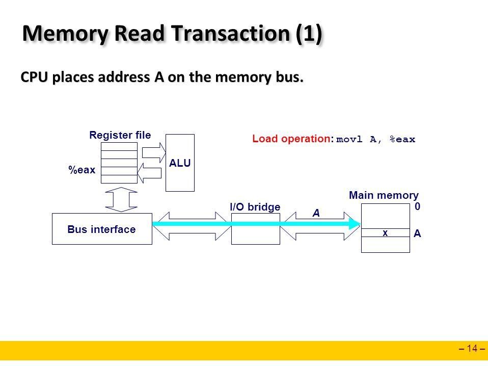 – 14 – Memory Read Transaction (1) CPU places address A on the memory bus. ALU Register file Bus interface A 0 A x Main memory I/O bridge %eax Load op