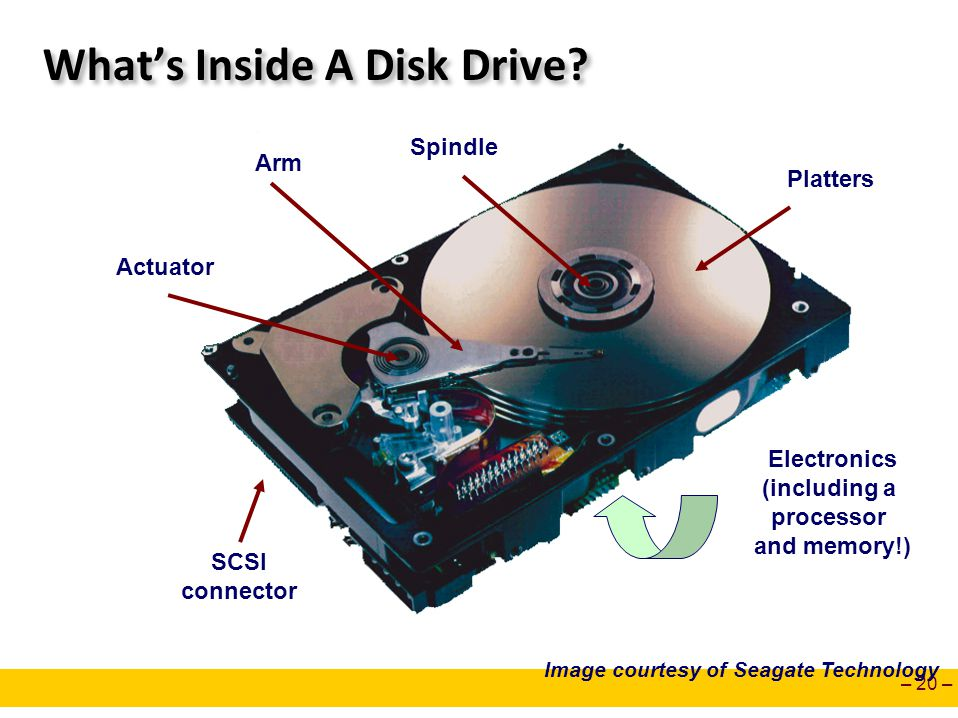 – 20 – What's Inside A Disk Drive? Spindle Arm Actuator Platters Electronics (including a processor and memory!) SCSI connector Image courtesy of Seag