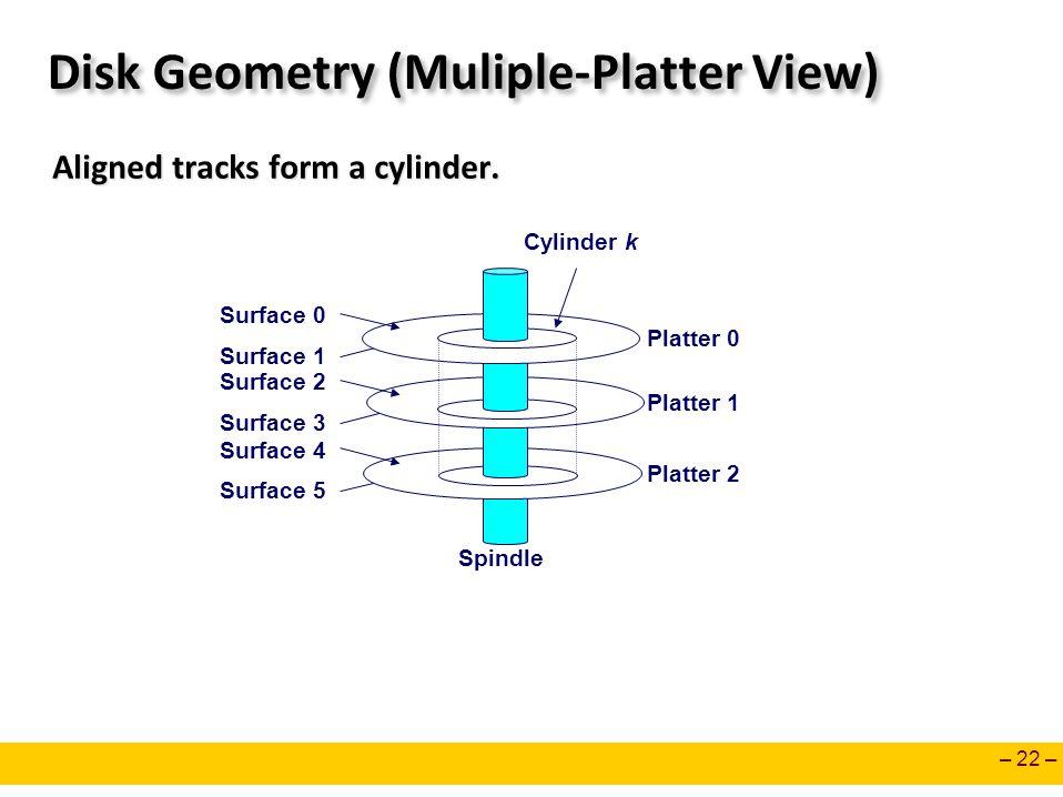 – 22 – Disk Geometry (Muliple-Platter View) Aligned tracks form a cylinder. Aligned tracks form a cylinder. Surface 0 Surface 1 Surface 2 Surface 3 Su