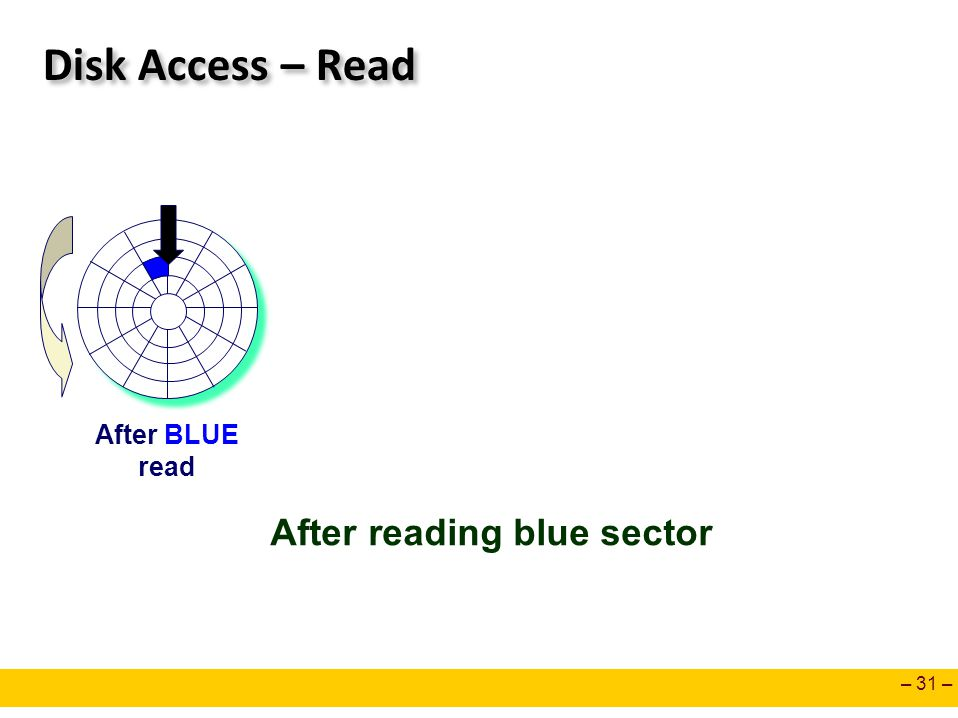 – 31 – Disk Access – Read After BLUE read After reading blue sector