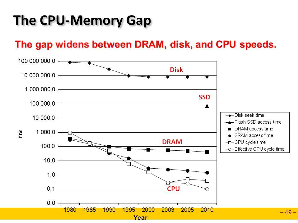 – 49 – The CPU-Memory Gap Disk DRAM CPU SSD