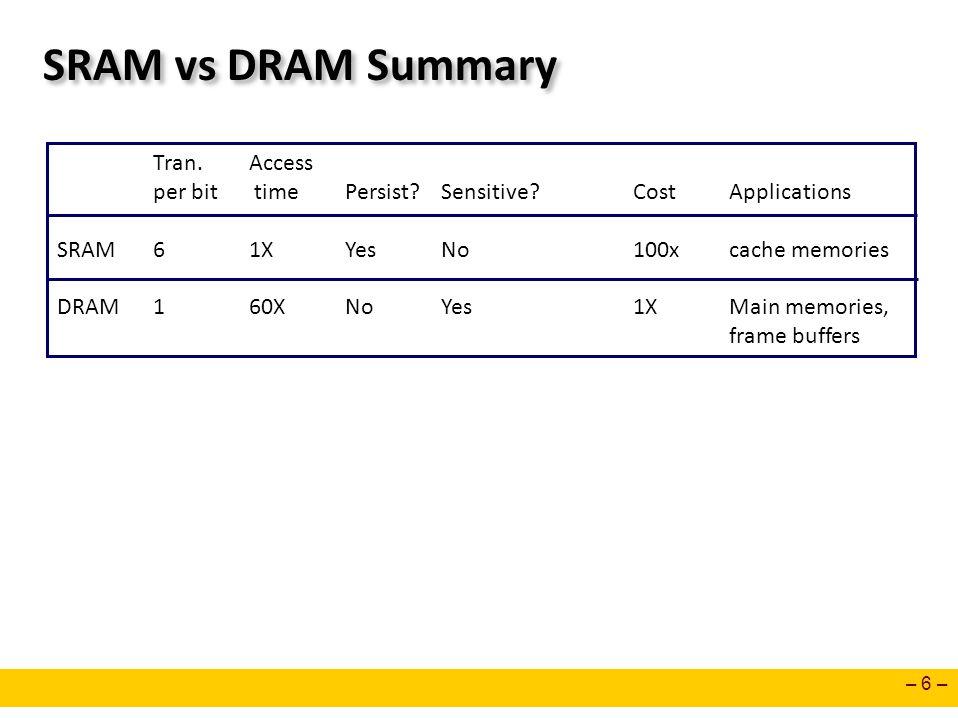 – 6 – SRAM vs DRAM Summary Tran.Access per bit timePersist?Sensitive?CostApplications SRAM61XYesNo100xcache memories DRAM160XNoYes1XMain memories, fra