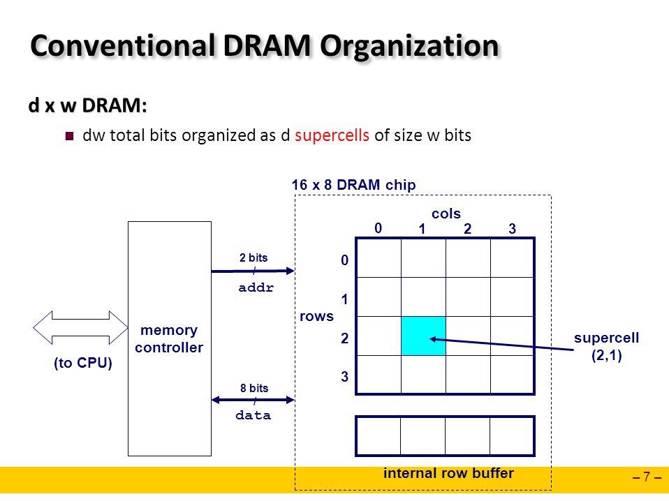 – 7 – Conventional DRAM Organization d x w DRAM: dw total bits organized as d supercells of size w bits cols rows 0 123 0 1 2 3 internal row buffer 16