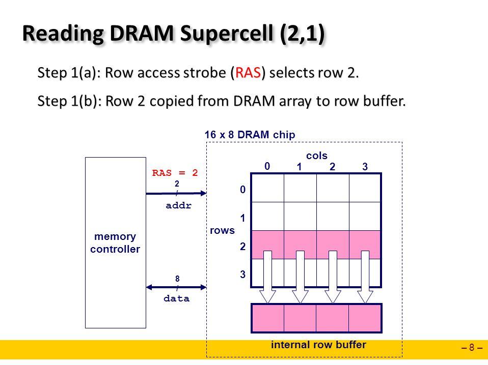 – 8 – Reading DRAM Supercell (2,1) Step 1(a): Row access strobe (RAS) selects row 2. cols rows RAS = 2 0 123 0 1 2 internal row buffer 16 x 8 DRAM chi