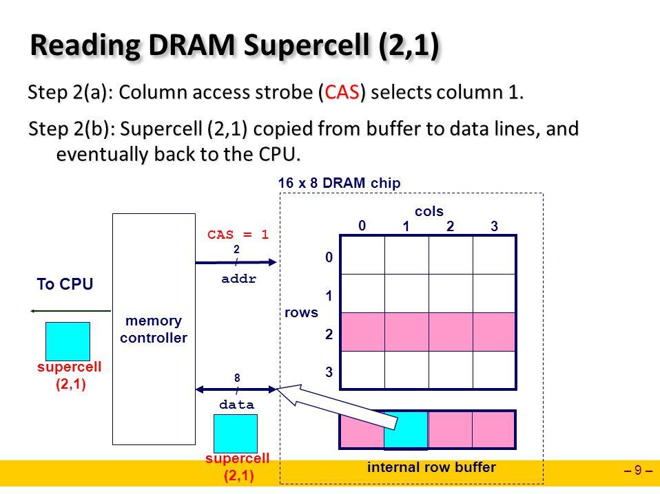 – 9 – Reading DRAM Supercell (2,1) Step 2(a): Column access strobe (CAS) selects column 1. internal buffer cols rows 0 123 0 1 2 3 internal row buffer