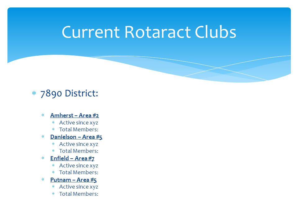  7890 District:  Amherst – Area #2  Active since xyz  Total Members:  Danielson – Area #5  Active since xyz  Total Members:  Enfield – Area #7  Active since xyz  Total Members:  Putnam – Area #5  Active since xyz  Total Members: Current Rotaract Clubs