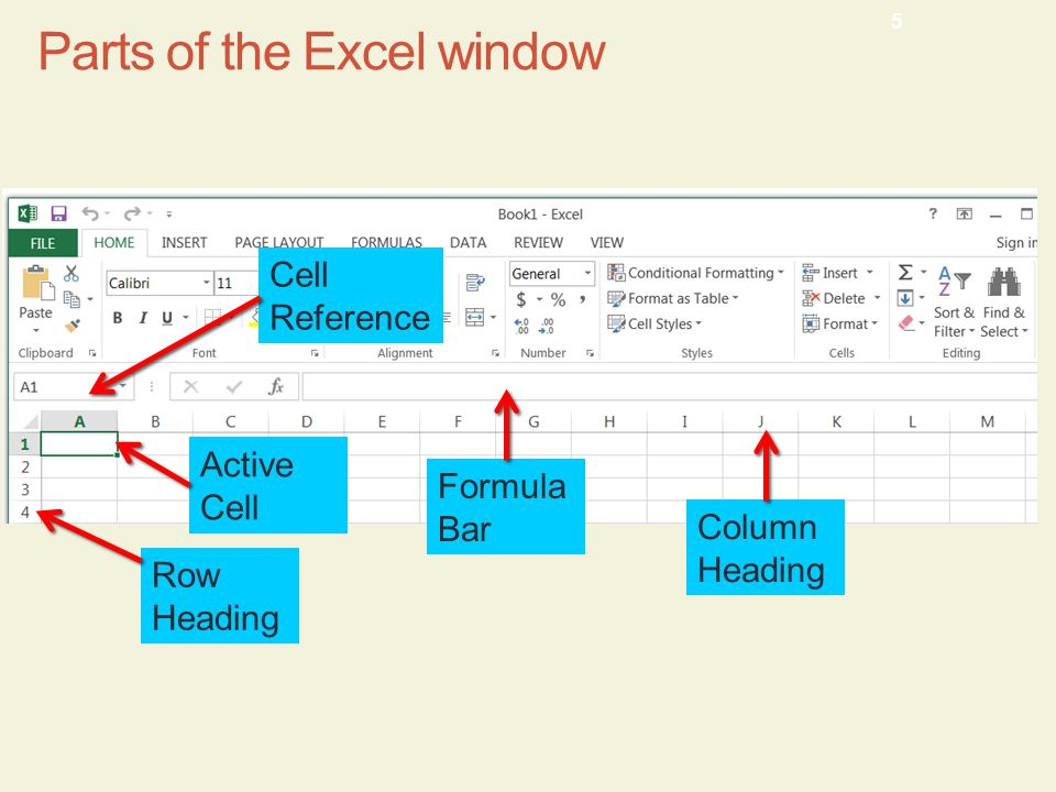 5 Parts of the Excel window Column Heading Row Heading Active Cell Cell Reference Formula Bar