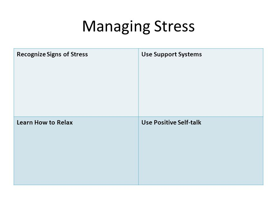 Managing Stress Recognize Signs of StressUse Support Systems Learn How to RelaxUse Positive Self-talk