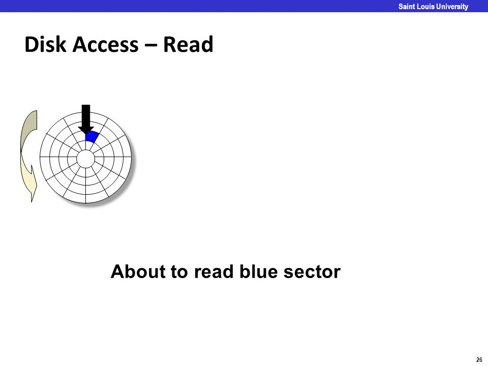 Carnegie Mellon 26 Saint Louis University Disk Access – Read About to read blue sector
