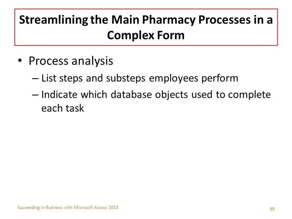 Succeeding in Business with Microsoft Access 2013 Streamlining the Main Pharmacy Processes in a Complex Form Process analysis – List steps and substep