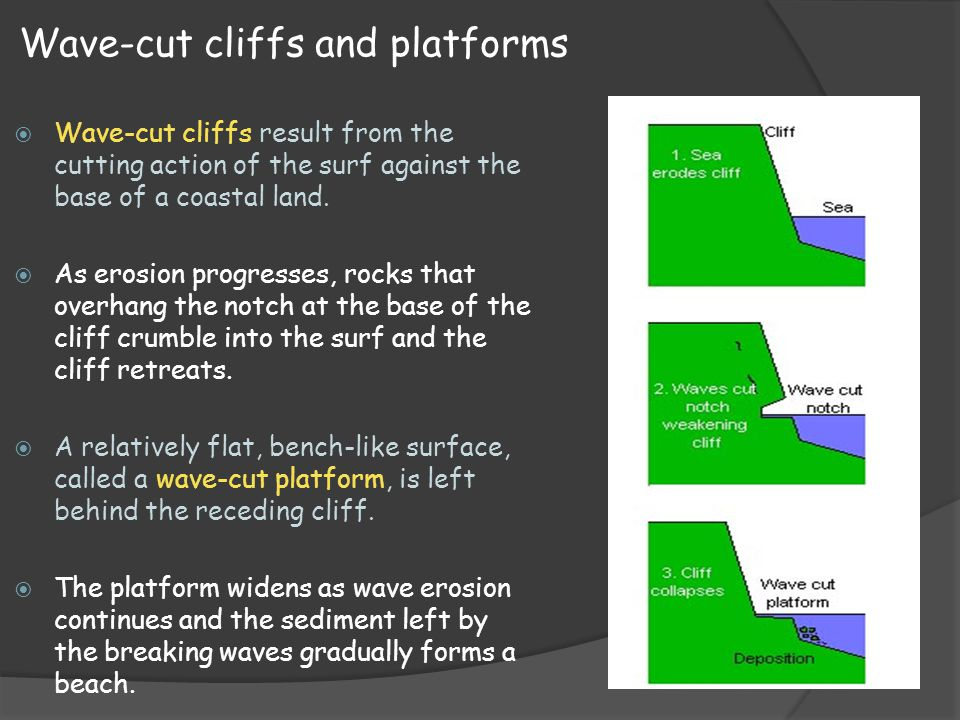 Wave-cut cliffs and platforms  Wave-cut cliffs result from the cutting action of the surf against the base of a coastal land.  As erosion progresses