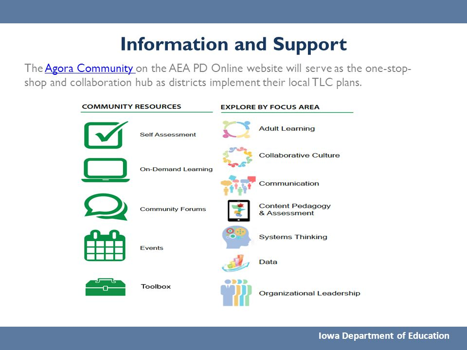 Information and Support Iowa Department of Education The Agora Community on the AEA PD Online website will serve as the one-stop- shop and collaborati