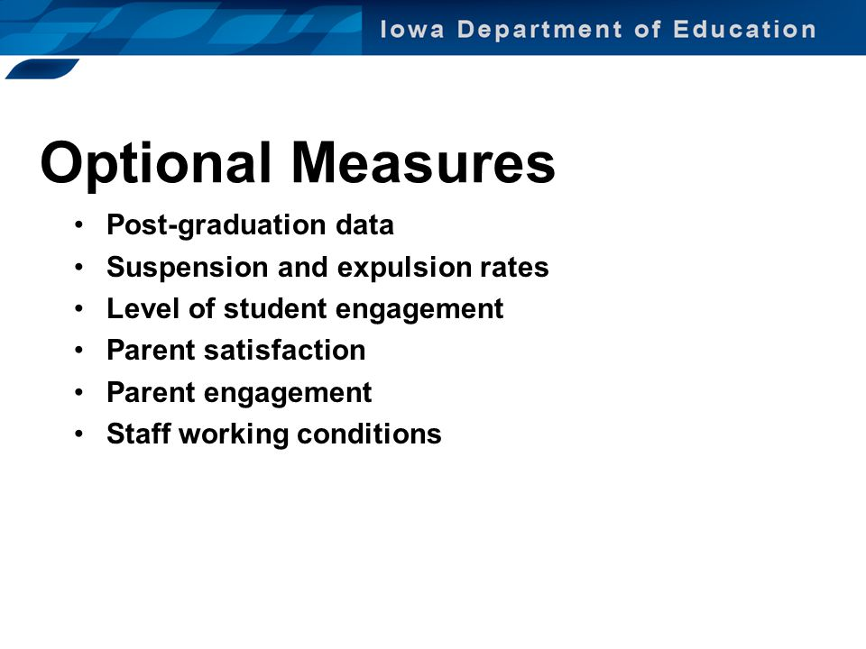 Optional Measures Post-graduation data Suspension and expulsion rates Level of student engagement Parent satisfaction Parent engagement Staff working