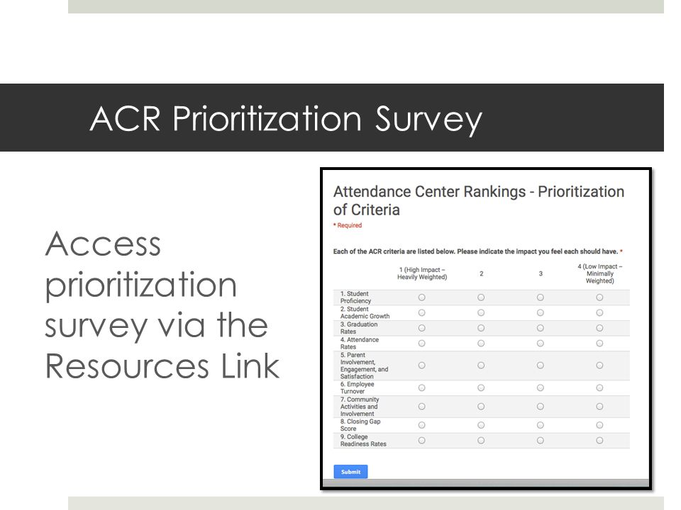 ACR Prioritization Survey Access prioritization survey via the Resources Link