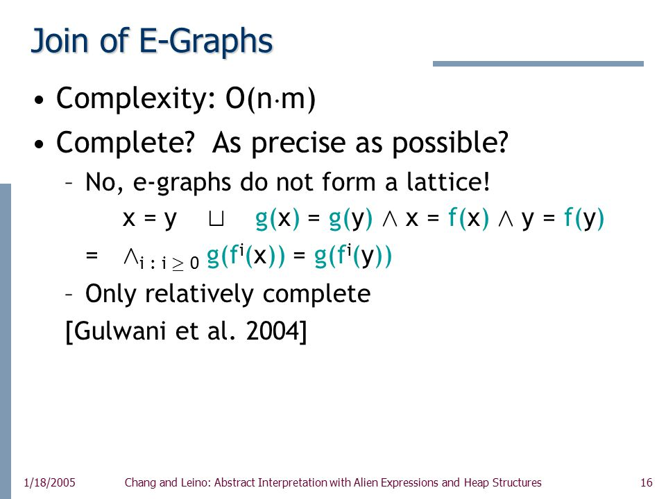 16 1/18/2005Chang and Leino: Abstract Interpretation with Alien Expressions and Heap Structures Join of E-Graphs Complexity: O(n ¢ m) Complete.