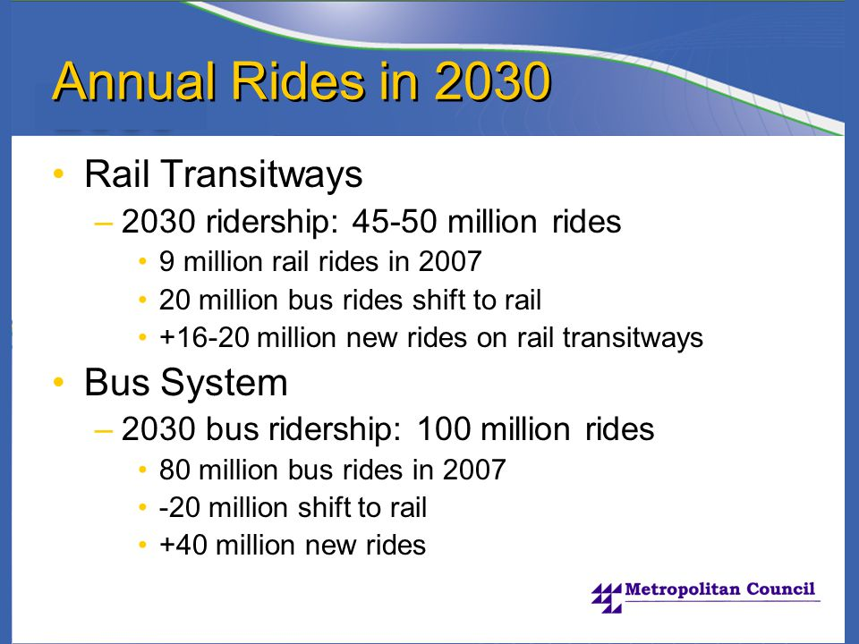 Annual Rides in 2030 Rail Transitways –2030 ridership: 45-50 million rides 9 million rail rides in 2007 20 million bus rides shift to rail +16-20 million new rides on rail transitways Bus System –2030 bus ridership: 100 million rides 80 million bus rides in 2007 -20 million shift to rail +40 million new rides