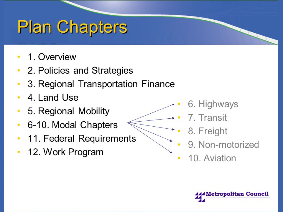 Plan Chapters 1. Overview 2. Policies and Strategies 3.
