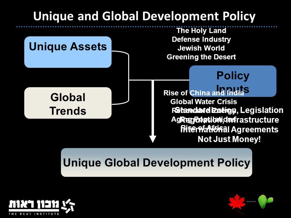 10 Unique and Global Development Policy אתרים היסטוריים מערכת הביטחון העולם היהודי פיתוח המדבר Unique Global Development Policy Global Trends Unique A