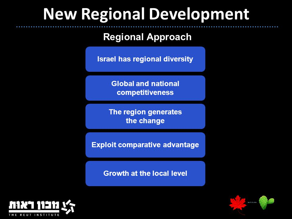 11 New Regional Development Global and national competitiveness Exploit comparative advantage The region generates the change Growth at the local level Israel has regional diversity Regional Approach