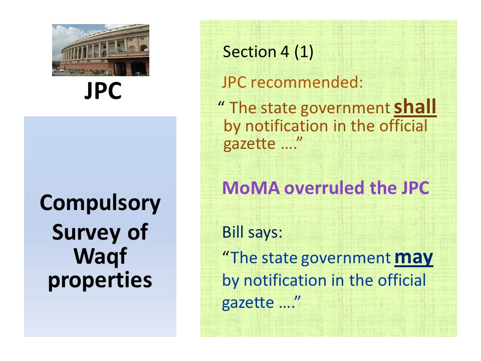 Waqf Surveys Include cases since 1947: JPC Over-ruled by MoMA