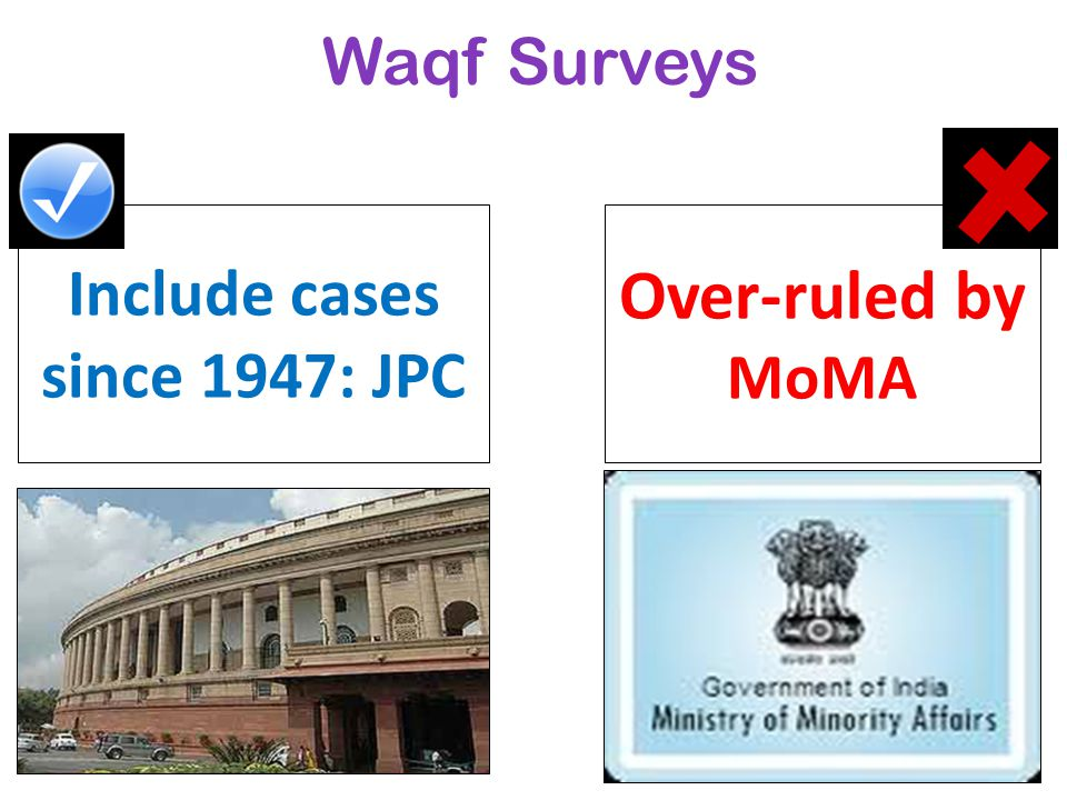 Usually, Muslim officers are not available to be posted as CEO of Waqf Boards because in 2.5 % As per Sachar Committee, there are not more than 2.5 % Muslims in the higher Bureaucracy