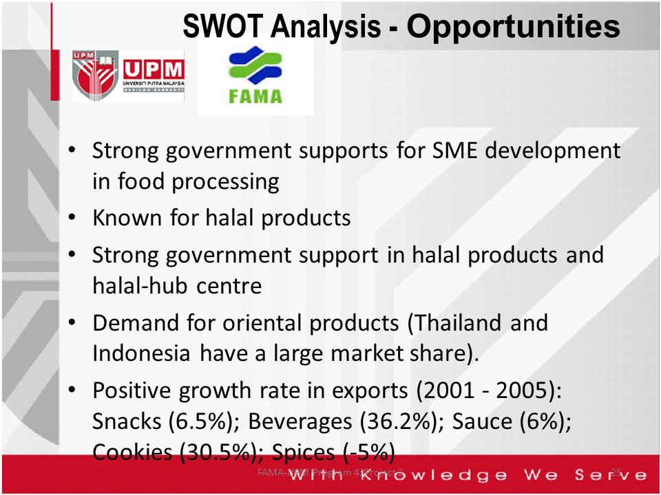 Strong government supports for SME development in food processing Known for halal products Strong government support in halal products and halal-hub c