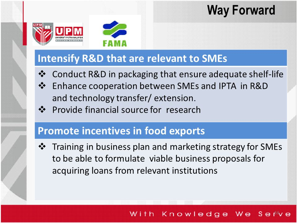 56 Intensify R&D that are relevant to SMEs  Conduct R&D in packaging that ensure adequate shelf-life  Enhance cooperation between SMEs and IPTA in R