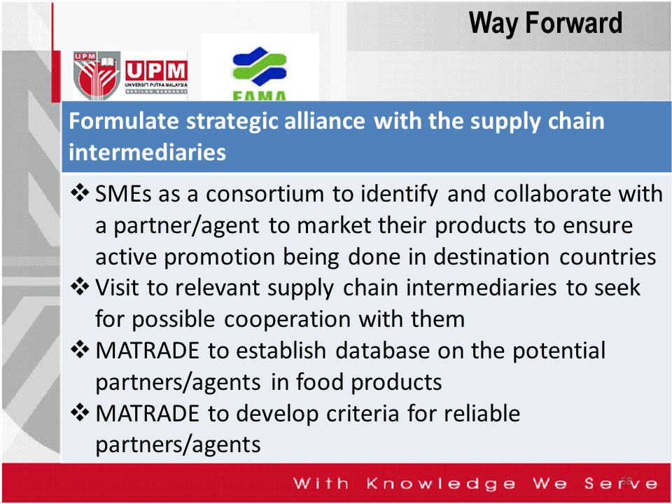 58 Formulate strategic alliance with the supply chain intermediaries  SMEs as a consortium to identify and collaborate with a partner/agent to market