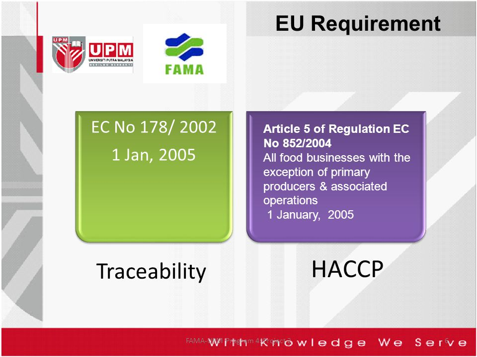 FAMA-UPM Program 4: Project 26 EC No 178/ 2002 1 Jan, 2005 Article 5 of Regulation EC No 852/2004 All food businesses with the exception of primary producers & associated operations 1 January, 2005 HACCP Traceability EU Requirement
