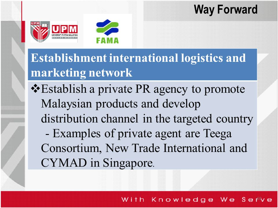 60 Establishment international logistics and marketing network  Establish a private PR agency to promote Malaysian products and develop distribution
