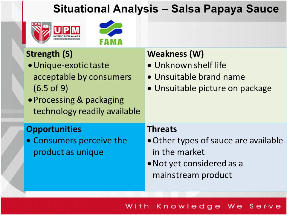 3) Salsa papaya sauce Strength (S)  Unique-exotic taste acceptable by consumers (6.5 of 9)  Processing & packaging technology readily available Weak