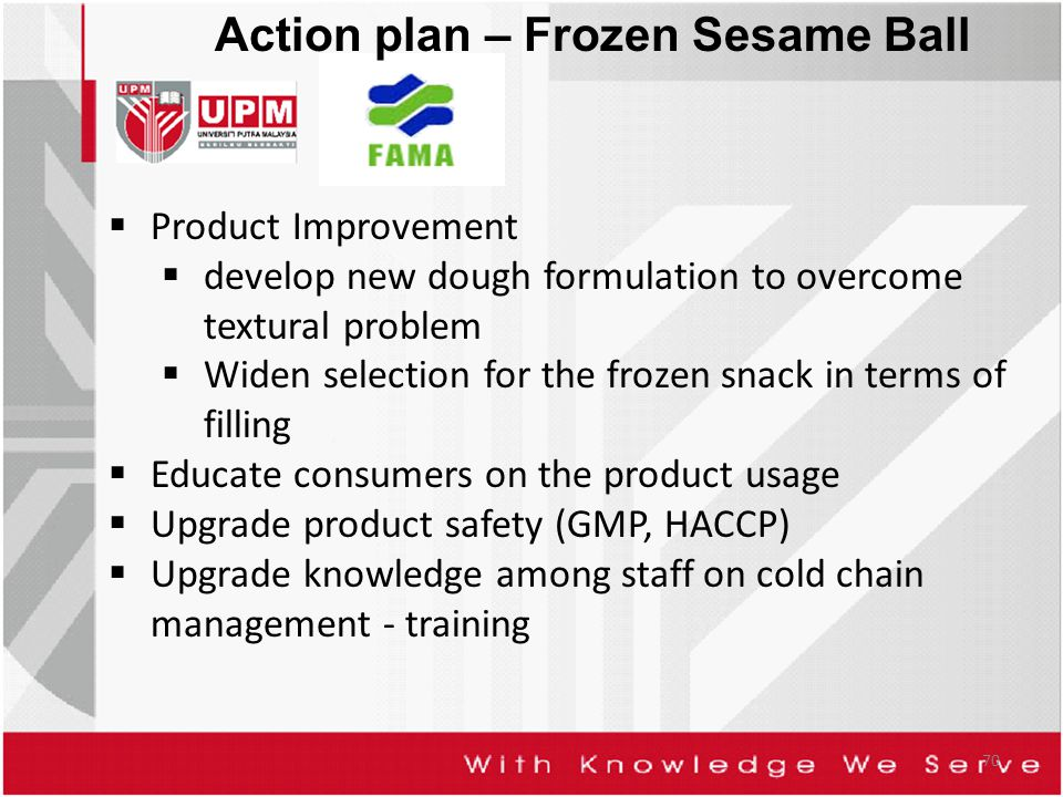 70 Action plan – Frozen Sesame Ball  Product Improvement  develop new dough formulation to overcome textural problem  Widen selection for the frozen snack in terms of filling  Educate consumers on the product usage  Upgrade product safety (GMP, HACCP)  Upgrade knowledge among staff on cold chain management - training