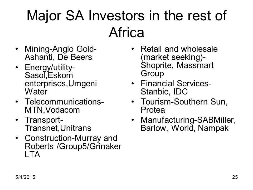 5/4/201525 Major SA Investors in the rest of Africa Mining-Anglo Gold- Ashanti, De Beers Energy/utility- Sasol,Eskom enterprises,Umgeni Water Telecomm