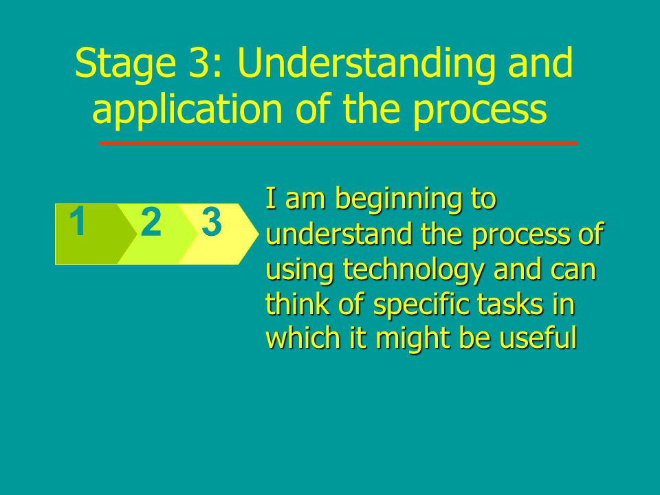 Stage 3: Understanding and application of the process 32 1 I am beginning to understand the process of using technology and can think of specific tasks in which it might be useful
