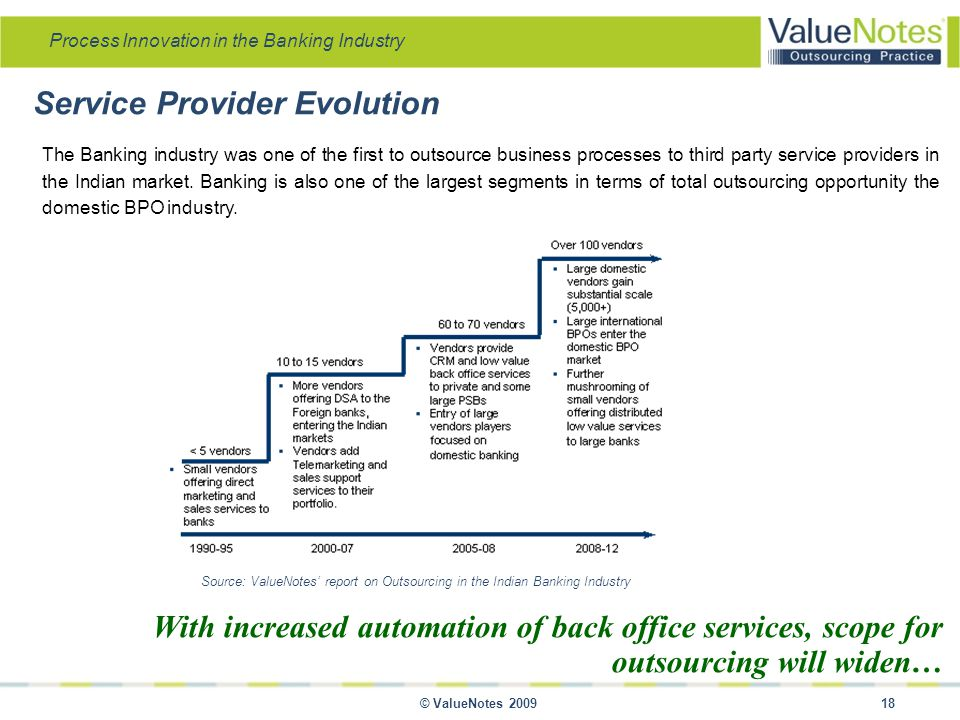 Process Innovation in the Banking Industry © ValueNotes 2009 18 With increased automation of back office services, scope for outsourcing will widen… T