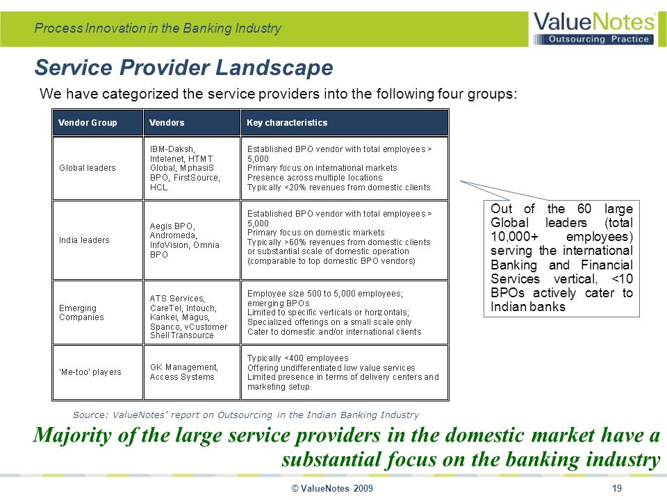 Process Innovation in the Banking Industry © ValueNotes 2009 19 Source: ValueNotes' report on Outsourcing in the Indian Banking Industry We have categorized the service providers into the following four groups: Service Provider Landscape Majority of the large service providers in the domestic market have a substantial focus on the banking industry Out of the 60 large Global leaders (total 10,000+ employees) serving the international Banking and Financial Services vertical, <10 BPOs actively cater to Indian banks Shell Transource