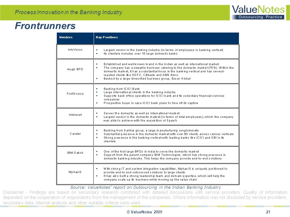 Process Innovation in the Banking Industry © ValueNotes 2009 21 Frontrunners Source: ValueNotes' report on Outsourcing in the Indian Banking Industry Disclaimer - Findings are based on secondary research combined with detailed discussions with service providers.