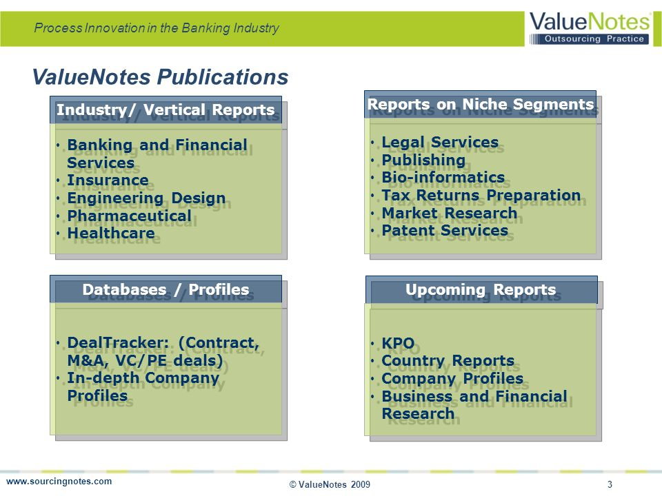 Process Innovation in the Banking Industry © ValueNotes 2009 14 The total opportunity for outsourcing in the banking sector is estimated at Rs.