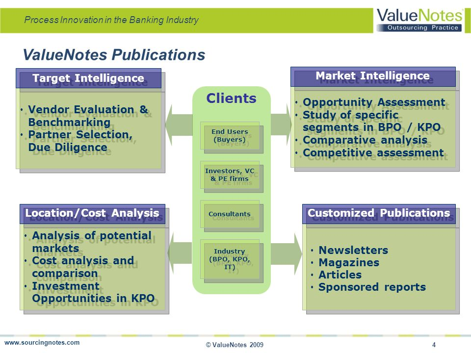 Process Innovation in the Banking Industry © ValueNotes 2009 4 ValueNotes Publications Clients Opportunity Assessment Study of specific segments in BPO / KPO Comparative analysis Competitive assessment Opportunity Assessment Study of specific segments in BPO / KPO Comparative analysis Competitive assessment Market Intelligence Vendor Evaluation & Benchmarking Partner Selection, Due Diligence Vendor Evaluation & Benchmarking Partner Selection, Due Diligence Target Intelligence Analysis of potential markets Cost analysis and comparison Investment Opportunities in KPO Analysis of potential markets Cost analysis and comparison Investment Opportunities in KPO Location/Cost Analysis Customized Publications Newsletters Magazines Articles Sponsored reports End Users (Buyers) Investors, VC & PE firms Consultants Industry (BPO, KPO, IT) www.sourcingnotes.com