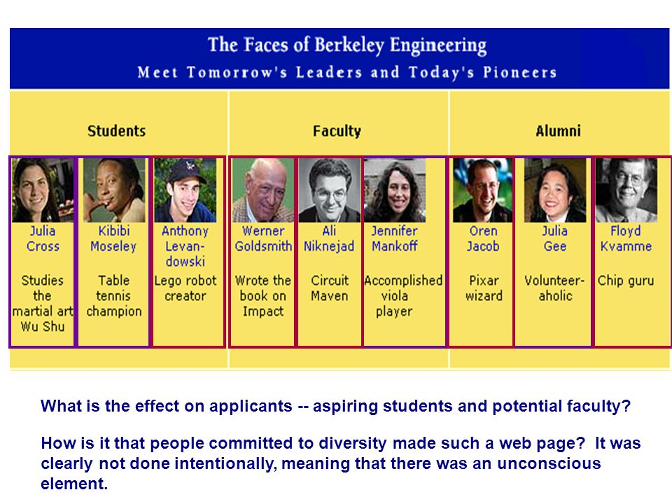 What is the effect on applicants -- aspiring students and potential faculty.