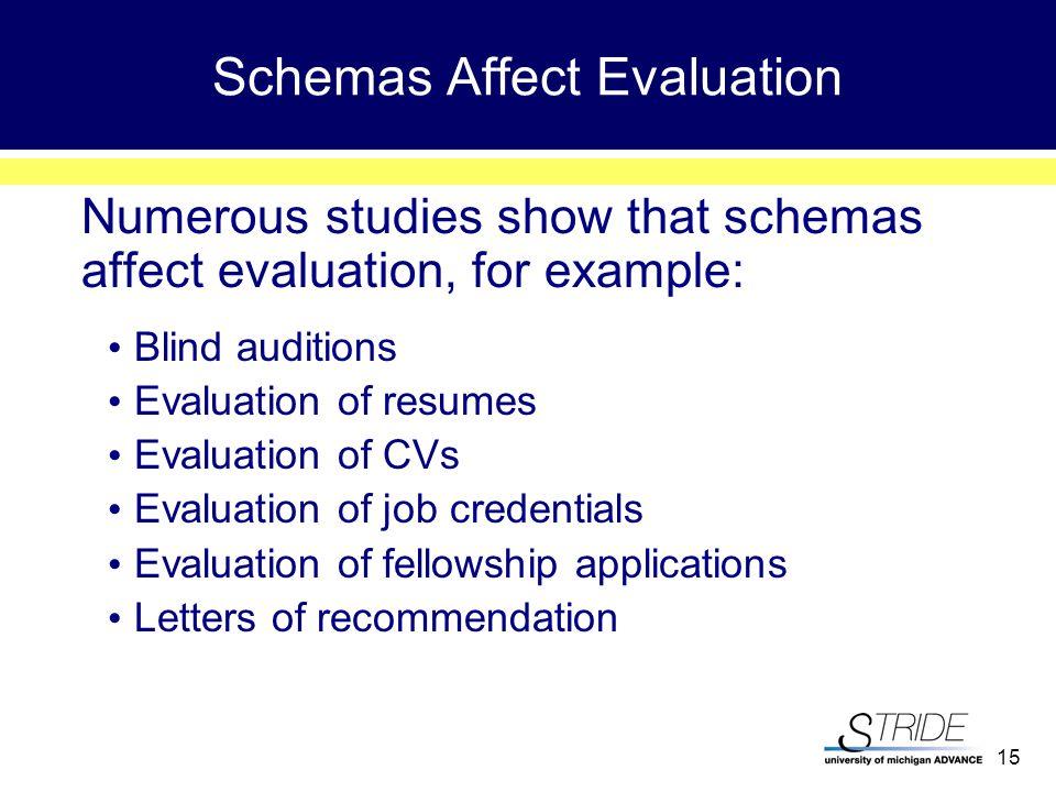 15 Schemas Affect Evaluation Numerous studies show that schemas affect evaluation, for example: Blind auditions Evaluation of resumes Evaluation of CVs Evaluation of job credentials Evaluation of fellowship applications Letters of recommendation