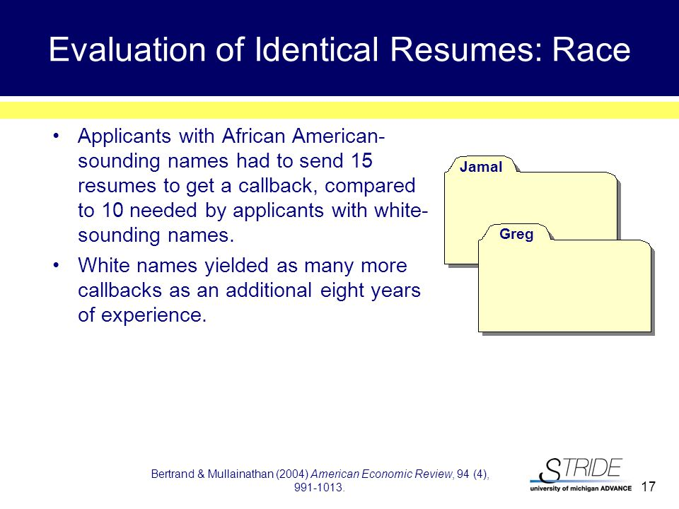 17 Evaluation of Identical Resumes: Race Applicants with African American- sounding names had to send 15 resumes to get a callback, compared to 10 needed by applicants with white- sounding names.