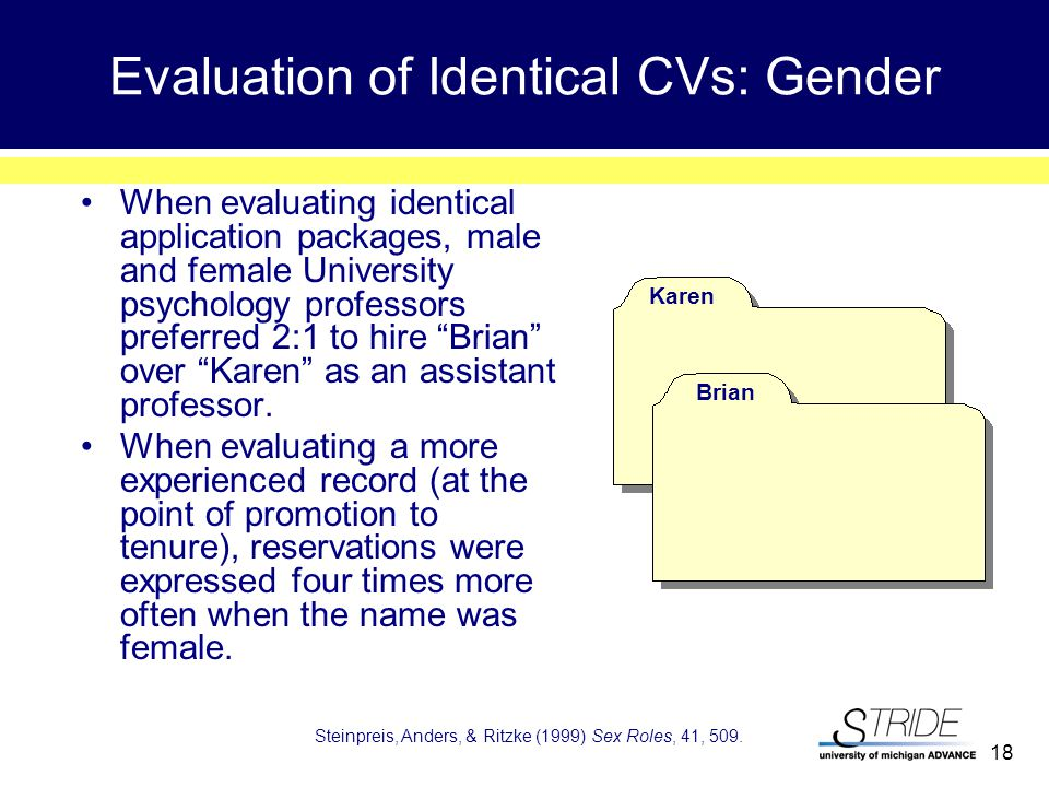 18 Evaluation of Identical CVs: Gender When evaluating identical application packages, male and female University psychology professors preferred 2:1 to hire Brian over Karen as an assistant professor.