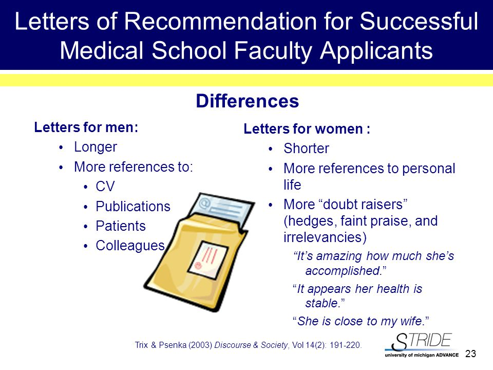 23 Letters of Recommendation for Successful Medical School Faculty Applicants Letters for men: Longer More references to: CV Publications Patients Colleagues Letters for women : Shorter More references to personal life More doubt raisers (hedges, faint praise, and irrelevancies) It's amazing how much she's accomplished. It appears her health is stable. She is close to my wife. Trix & Psenka (2003) Discourse & Society, Vol 14(2): 191-220.