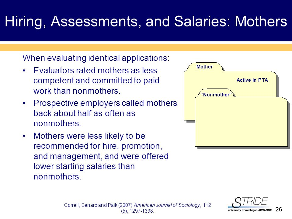 26 Hiring, Assessments, and Salaries: Mothers When evaluating identical applications: Evaluators rated mothers as less competent and committed to paid work than nonmothers.